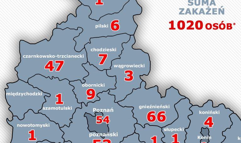 Niedziela godzina 17.30: nie ma zachorowań w powiecie obornickim
