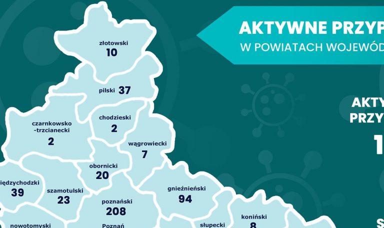Siedem nowych przypadków koronawirusa w czwartek
